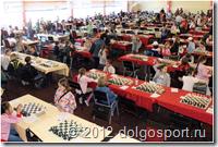 Первенство России по шахматам. Краснодарский край, апрель 2012
