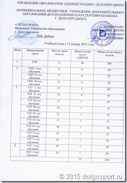 Учебный план 2014-2015
