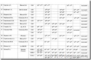 расписание занятий стр.3