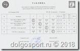 турнирная таблица 2002 001